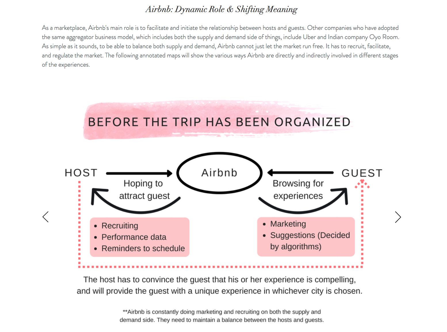 Airbnb relationship
